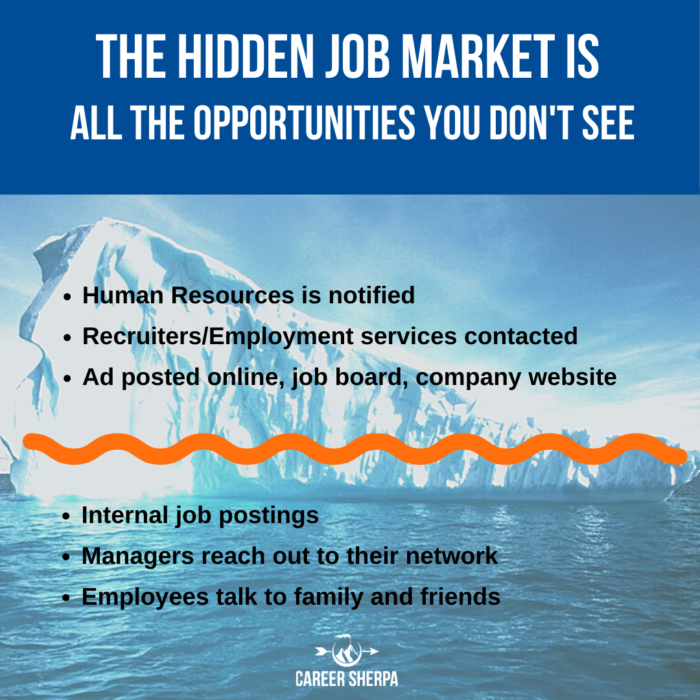 the hidden job market is what you don't see