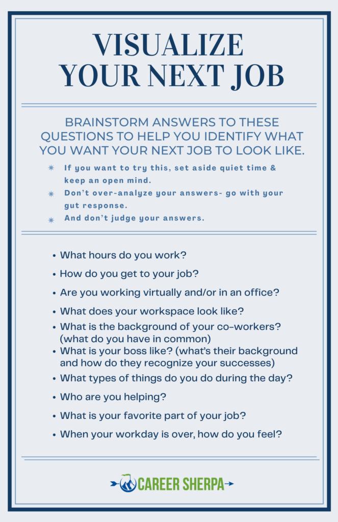 Visualize your next job