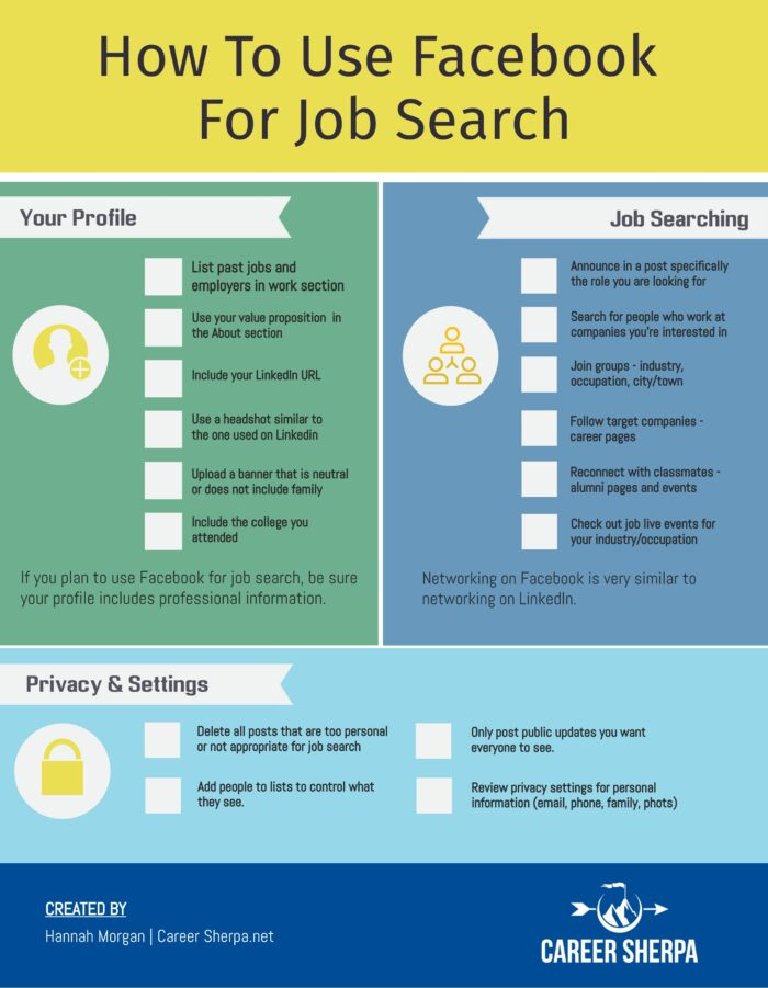 How to use Facebook for job search checklist