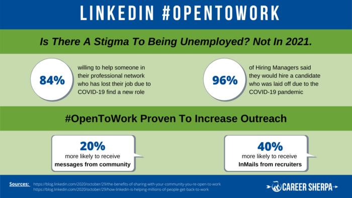 LinkedIn #OpenToWork Stats