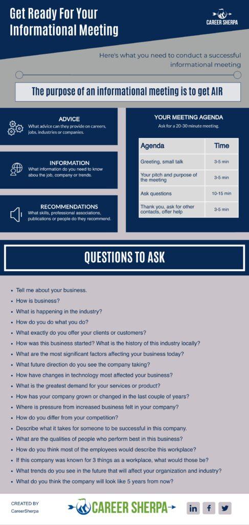 Informational Meeting infographic 2021 careersherpa